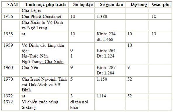 THONG KE 2