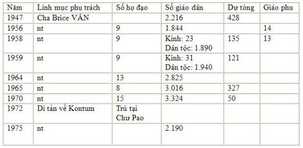 THONG KE 4