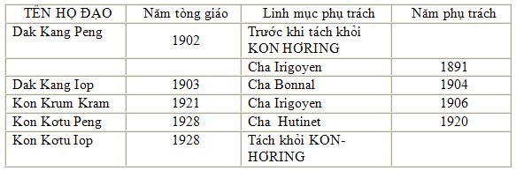 THONG KE 5