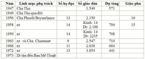 THONG KE 9